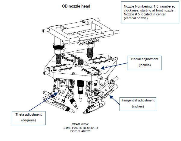 医疗器械喷丸设备和喷丸加工